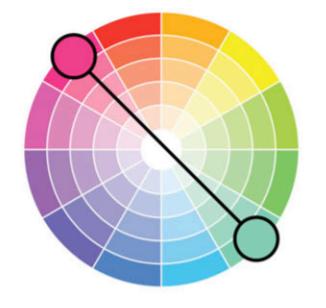 96a765a34d89fc Jak łączyć kolory? - Blog o stylu - Julia Nikitina Osobista Stylistka